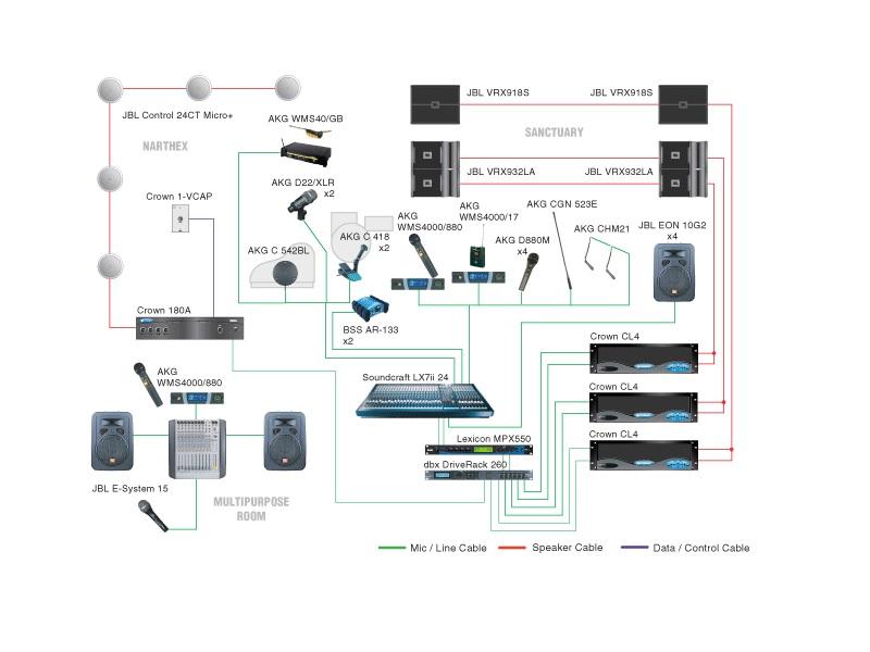 Tiêu chuẩn thiết kế hệ thống âm thanh công cộng