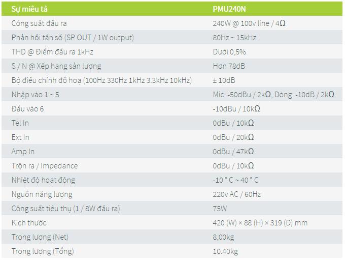 Thông số kĩ thuật Amply Inter-M PMU-240N