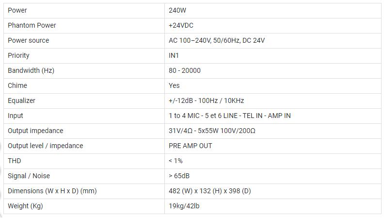 Thông số kĩ thuật Amply Inter-M PMU-480N