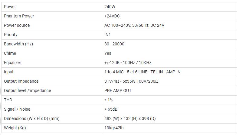 Thông số kĩ thuật Amply Inter-M PMU-600N