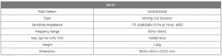 Micro Inter-M chính hãng RM-01