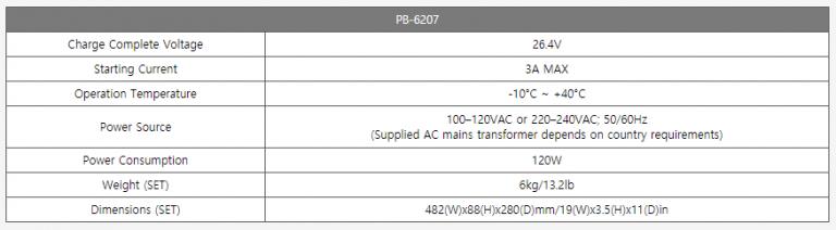 Nguồn sạc Inter-M chính hãng PB-6207