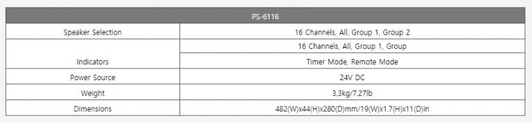 Thiết bị chọn loa Inter-M PS-6116