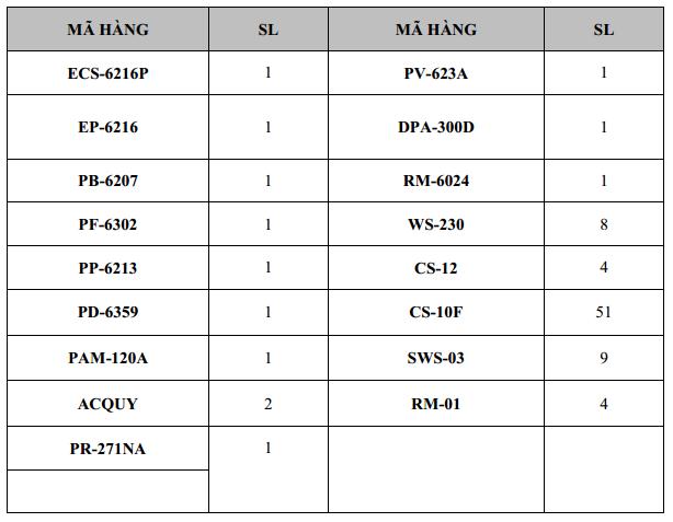Thiết bị Âm thanh thông báo cho trung tâm Mobifone Cần Thơ – Giải pháp loa Inter-M