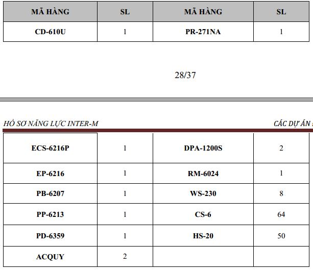 Thiết bị Âm thanh thông báo cho Mercedes Quang Trung, Gò Vấp - Loa Inter-M