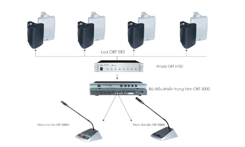 Sơ đồ lắp đặt hệ thống âm thanh phòng họp - Loa Inter-M