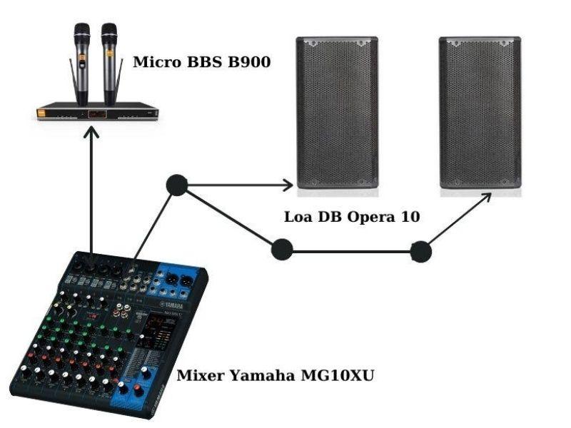 Giải pháp 2: 2 Loa CAF TW10 + Main CAF PL2.6 + Micro BBS B900